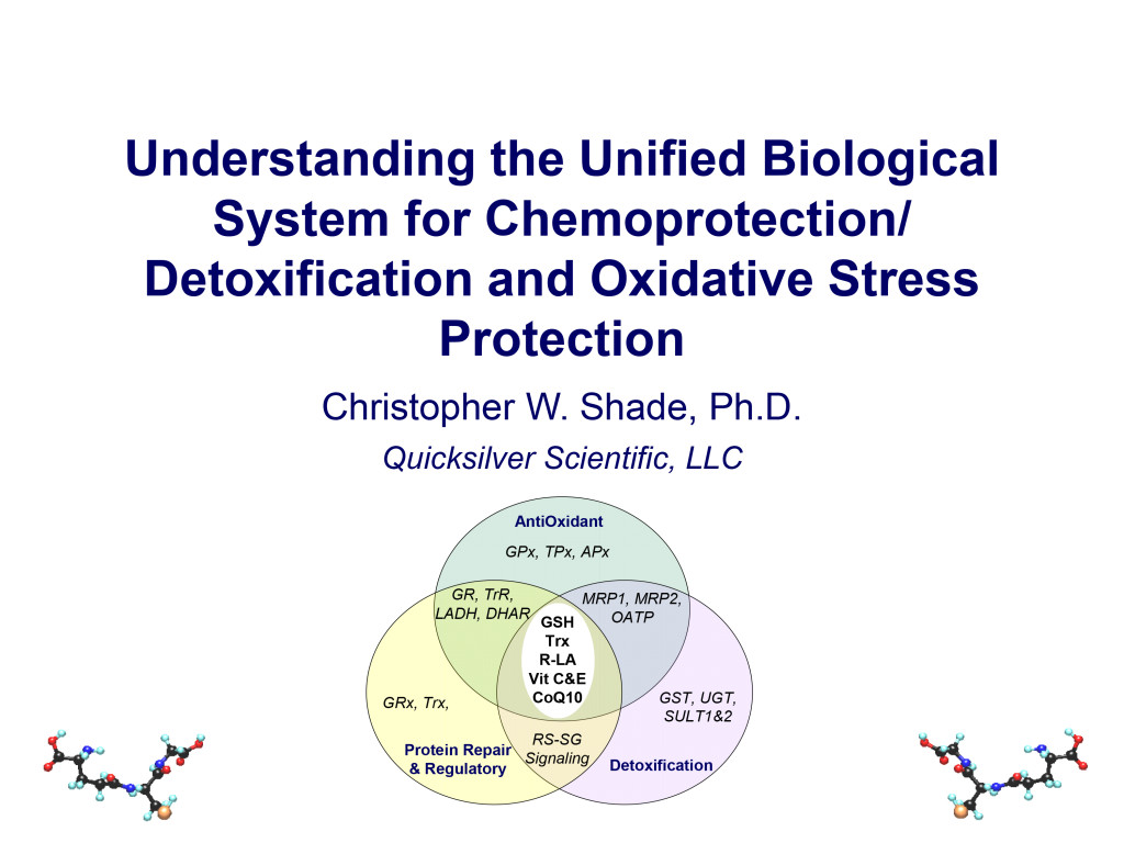 Understanding the Unified Biological System for Chemoprotection